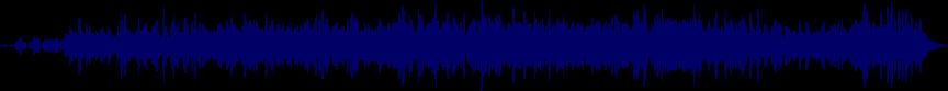 waveform of track #13148