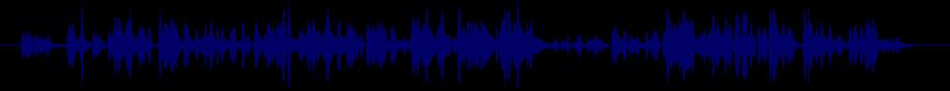 waveform of track #13171