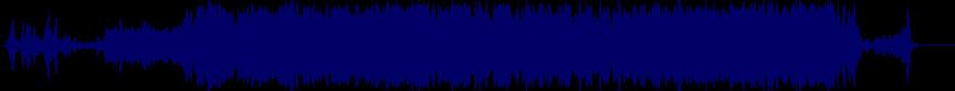 waveform of track #13179