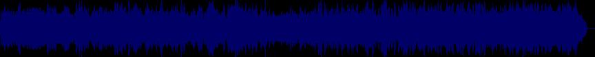 waveform of track #13188