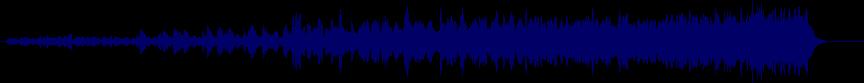 waveform of track #13194
