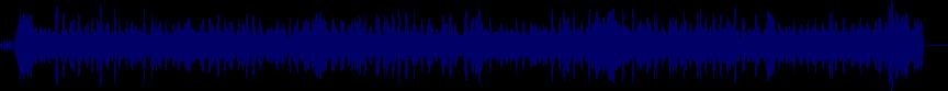 waveform of track #13195