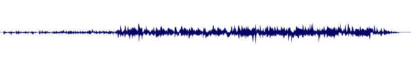 waveform of track #131045