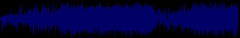 waveform of track #131071