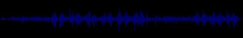waveform of track #131097