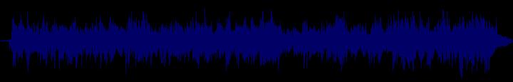waveform of track #131108