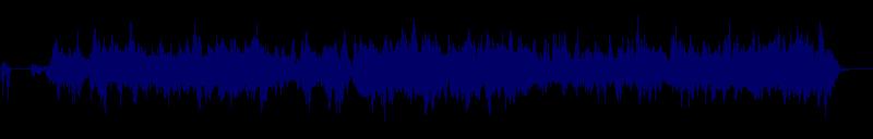 waveform of track #131131
