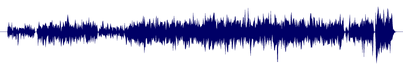 waveform of track #131187