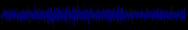 waveform of track #131215