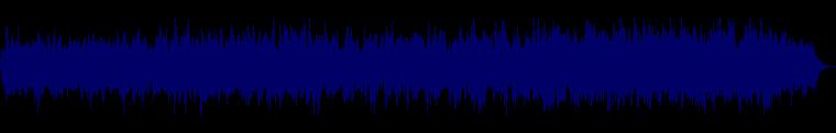 waveform of track #131245