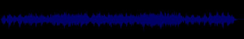 waveform of track #131253