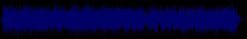 waveform of track #131255