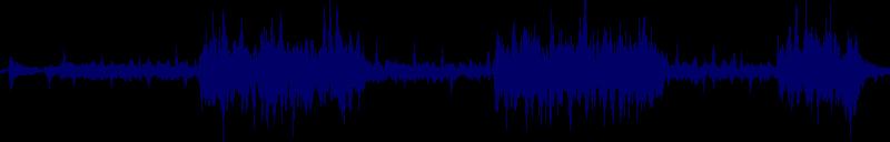 waveform of track #131257