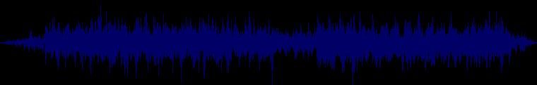 waveform of track #131262