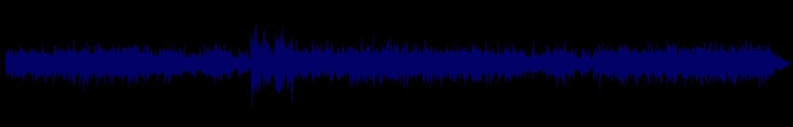 waveform of track #131337