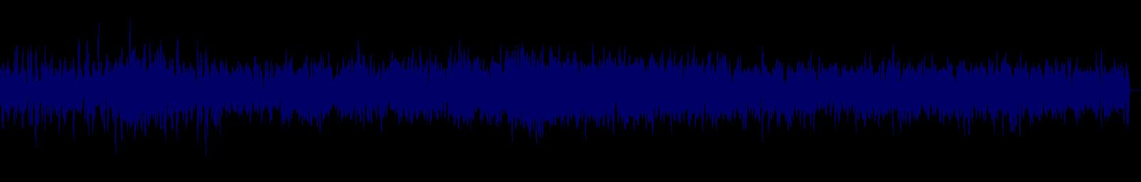 waveform of track #131383