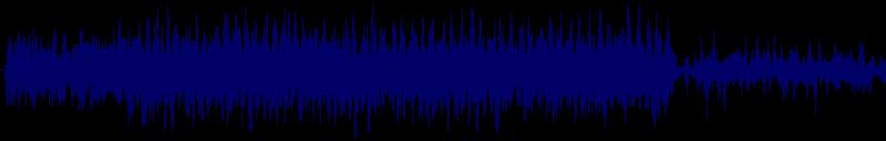 waveform of track #131386