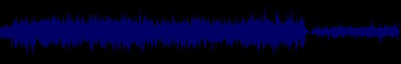 waveform of track #131387