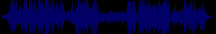 waveform of track #131388