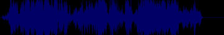 waveform of track #131392