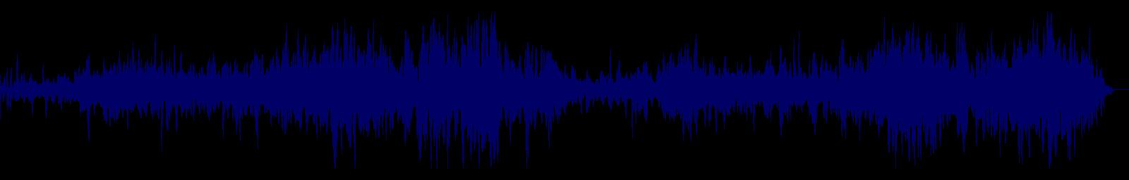 waveform of track #131402