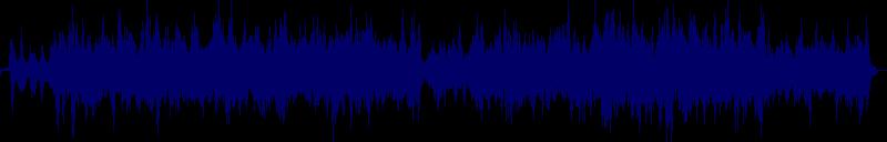 waveform of track #131408