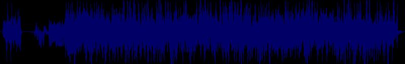 waveform of track #131412