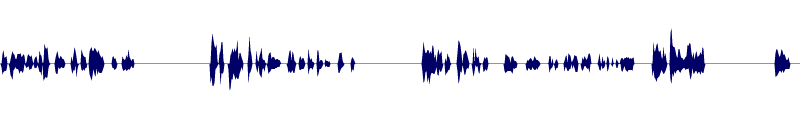 waveform of track #131428