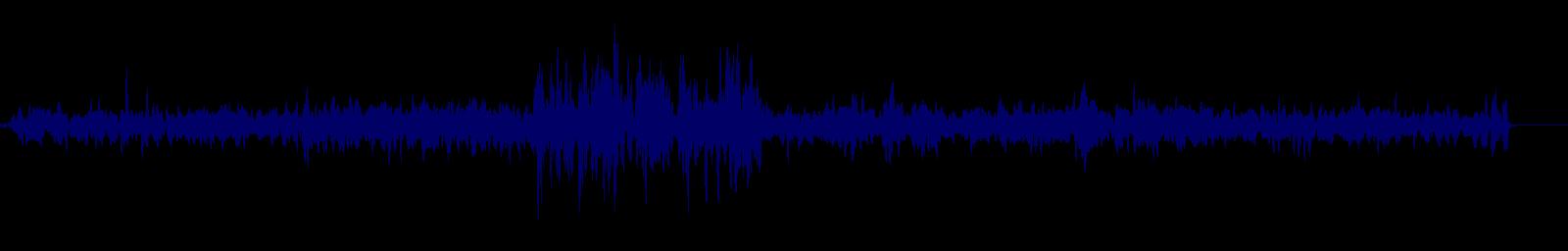 waveform of track #131445