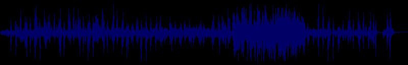 waveform of track #131562