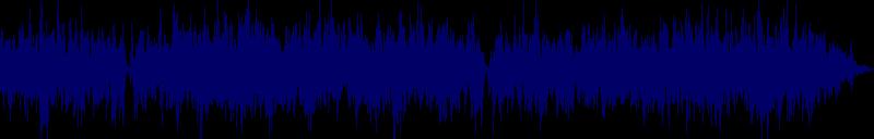 waveform of track #131565