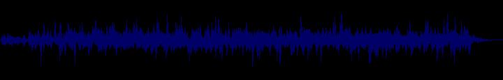 waveform of track #131574