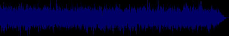 waveform of track #131608
