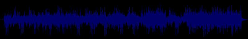 waveform of track #131615