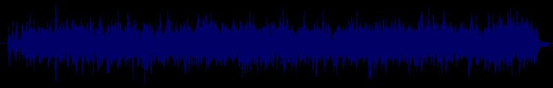 waveform of track #131639