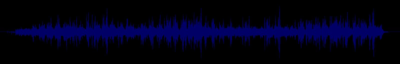 waveform of track #131650