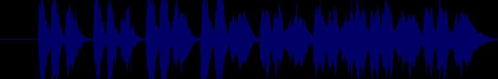 waveform of track #131653