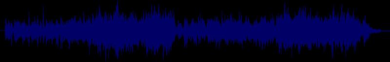 waveform of track #131691
