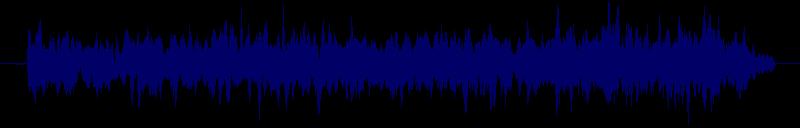 waveform of track #131696