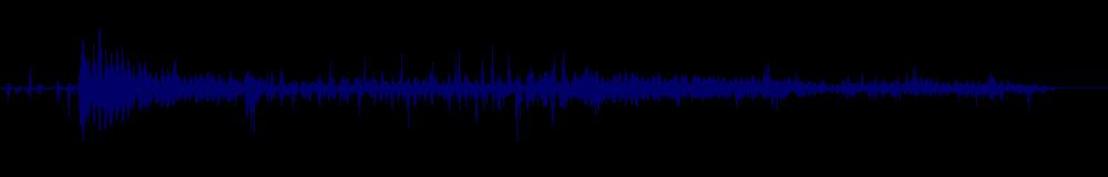 waveform of track #131725