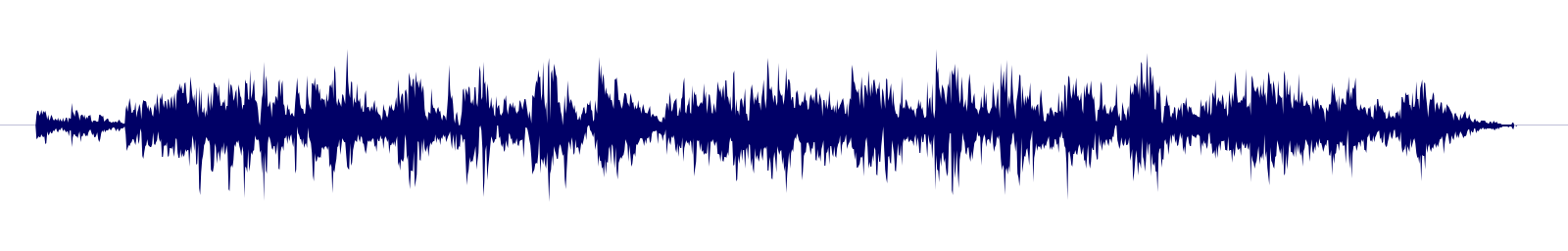 waveform of track #131779