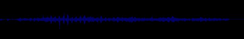 waveform of track #131811