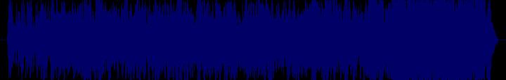 waveform of track #131822