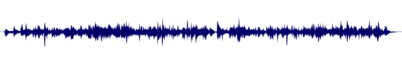 waveform of track #131847