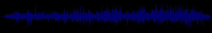 waveform of track #131858