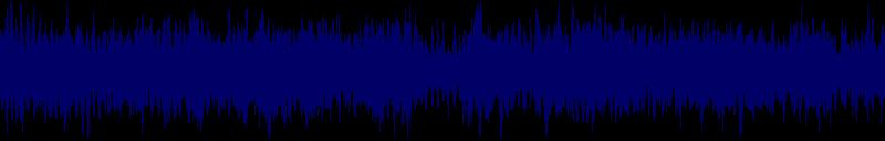 waveform of track #131904