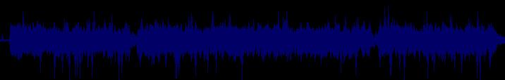 waveform of track #131920