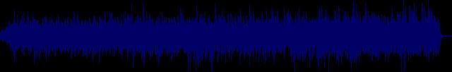 waveform of track #131925