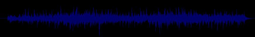 waveform of track #131948