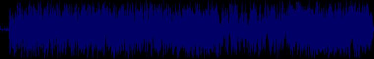 waveform of track #131965